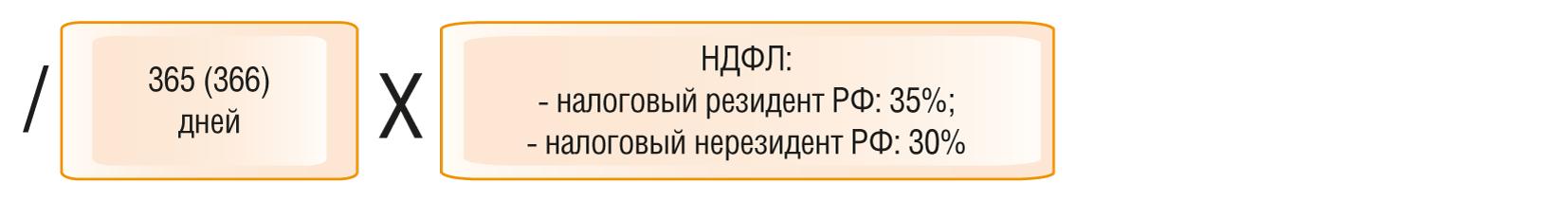 Кубань кредит армавир режим